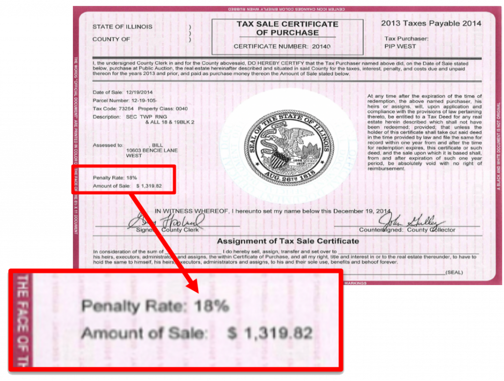 Tax Lien Amount of Sale