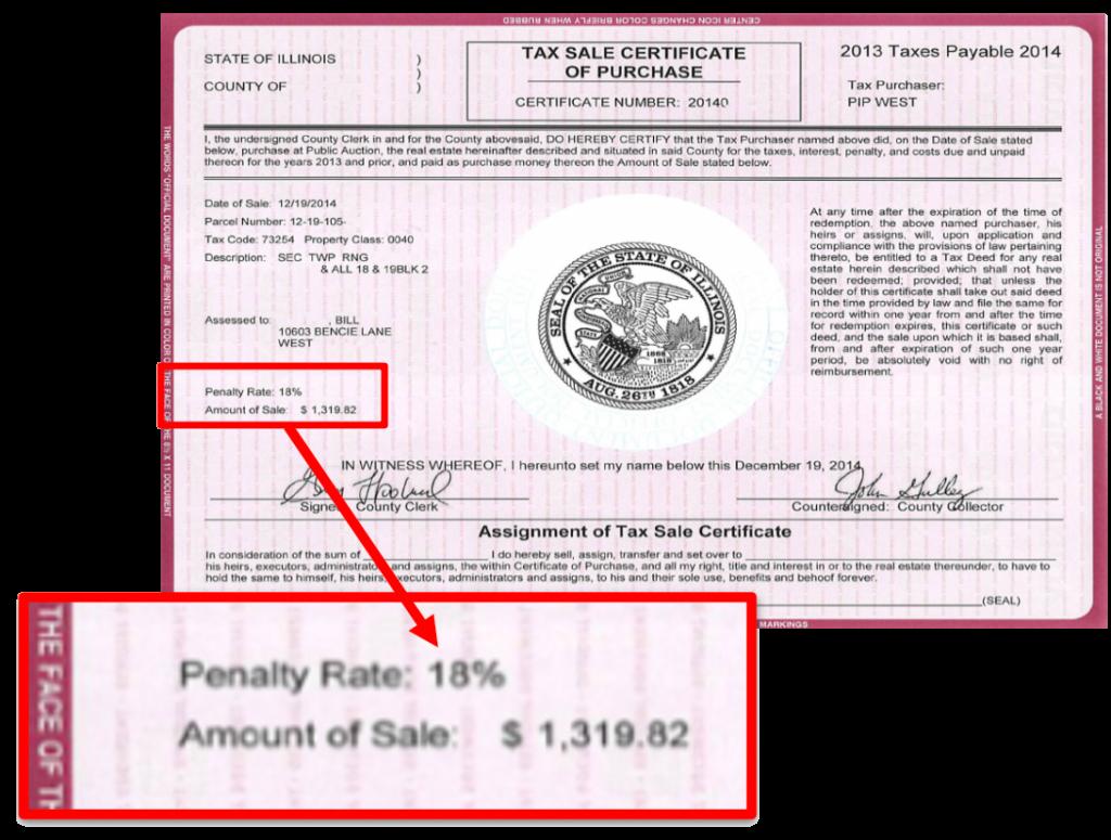 Tax Lien Amount of Sale